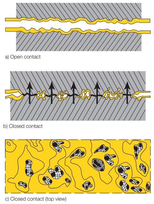 wd-40-how-lubricant-film-flow-electricity.jpg